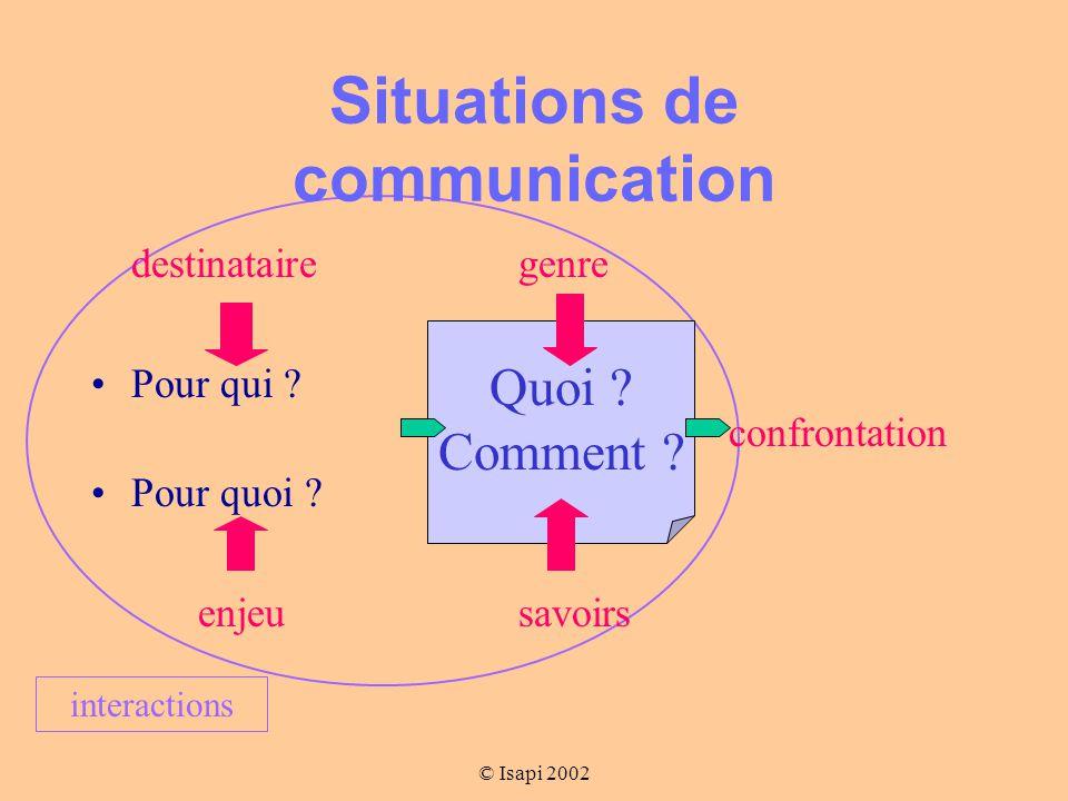 © Isapi 2002 Situations de communication destinatairegenre Pour qui .
