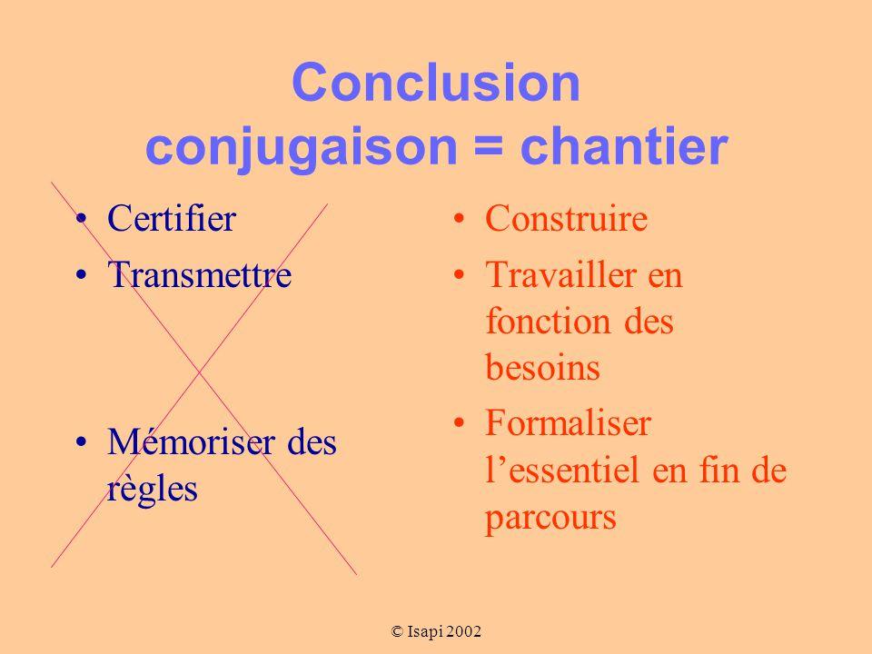 © Isapi 2002 Conclusion conjugaison = chantier Certifier Transmettre Mémoriser des règles Construire Travailler en fonction des besoins Formaliser l'essentiel en fin de parcours