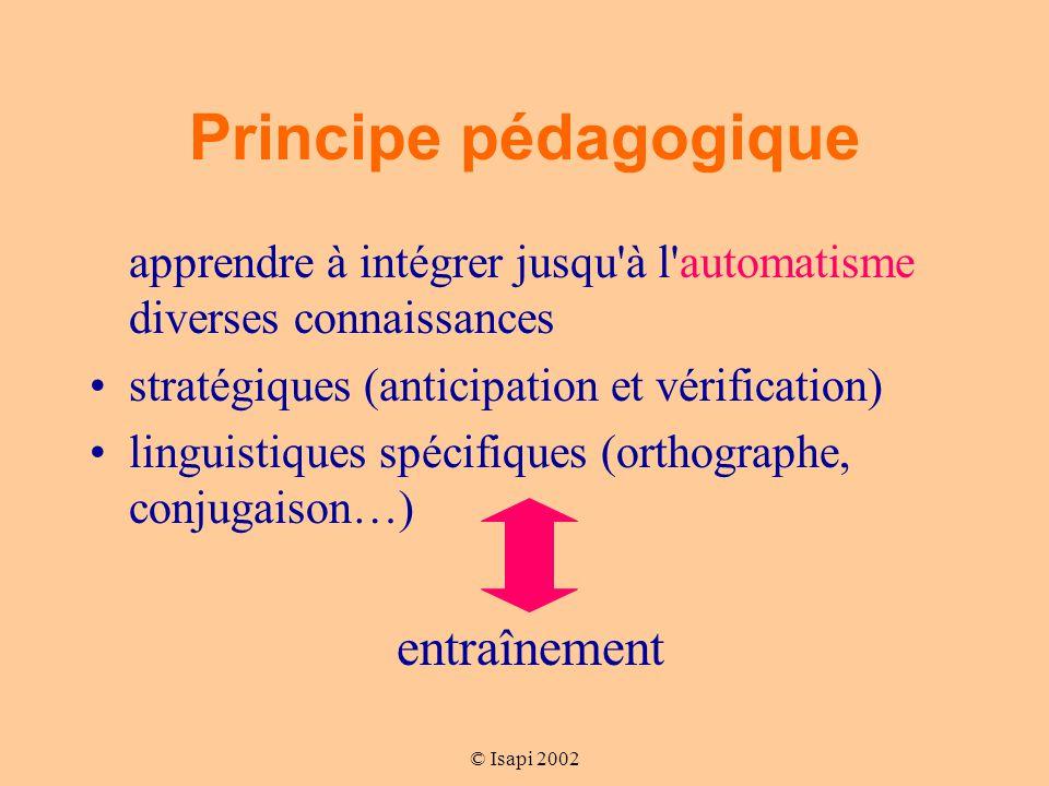 © Isapi 2002 Principe pédagogique apprendre à intégrer jusqu à l automatisme diverses connaissances stratégiques (anticipation et vérification) linguistiques spécifiques (orthographe, conjugaison…) entraînement