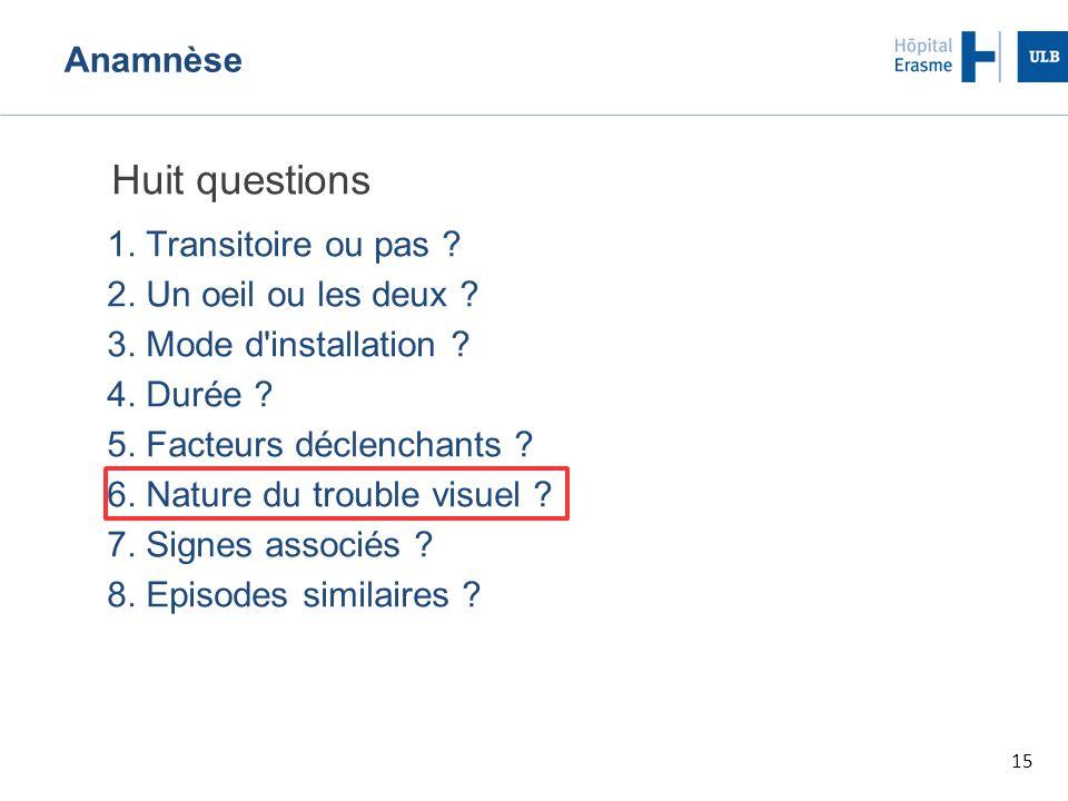 15 Anamnèse Huit questions 1.Transitoire ou pas .