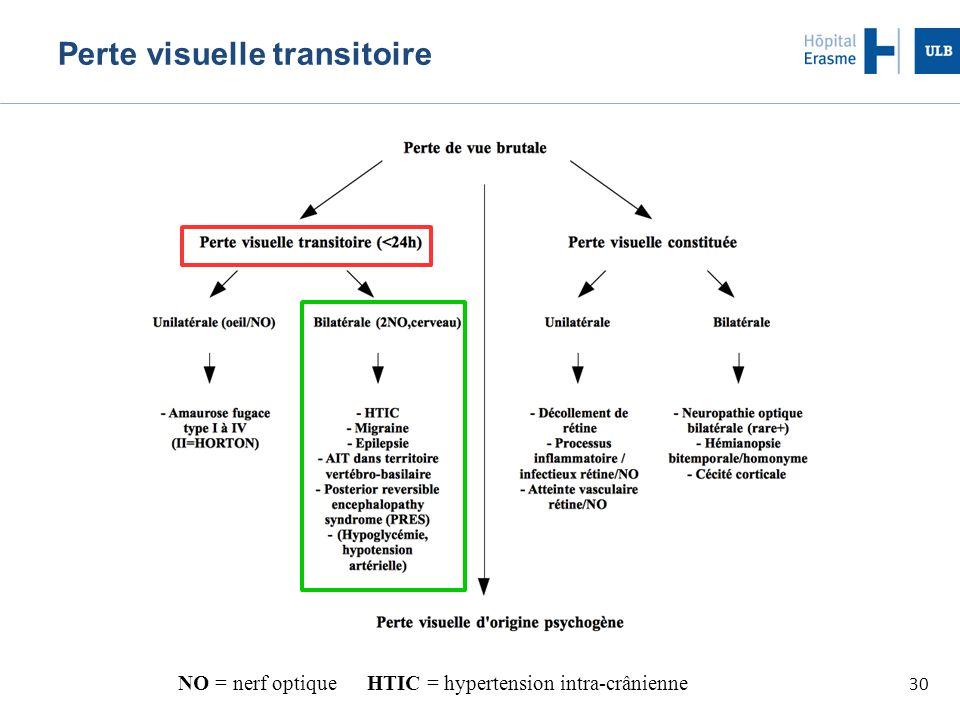 30 Perte visuelle transitoire NO = nerf optique HTIC = hypertension intra-crânienne