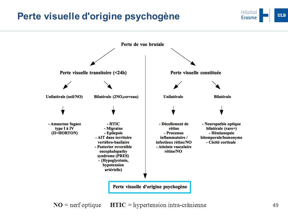 49 Perte visuelle d'origine psychogène NO = nerf optique HTIC = hypertension intra-crânienne