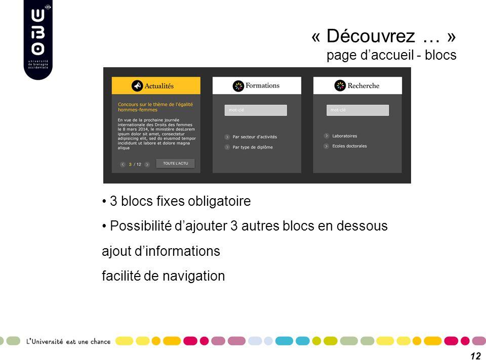 « Découvrez … » page d'accueil - blocs 12 3 blocs fixes obligatoire Possibilité d'ajouter 3 autres blocs en dessous ajout d'informations facilité de n