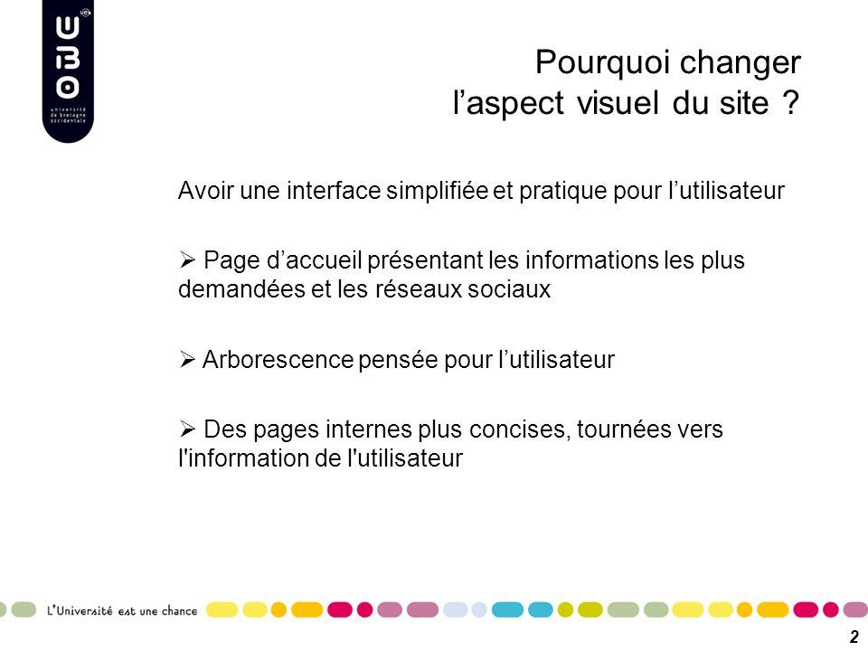 Pourquoi changer l'aspect visuel du site ? Avoir une interface simplifiée et pratique pour l'utilisateur  Page d'accueil présentant les informations