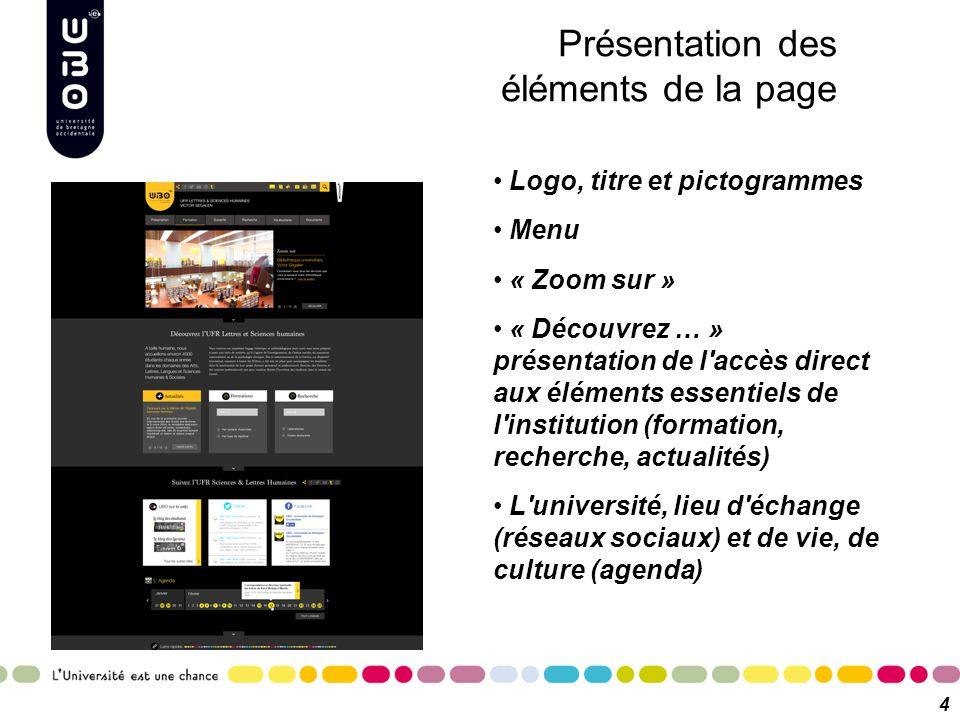 Présentation des éléments de la page 4 Logo, titre et pictogrammes Menu « Zoom sur » « Découvrez … » présentation de l'accès direct aux éléments essen