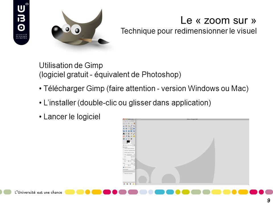 Le « zoom sur » Technique pour redimensionner le visuel Suite 10 Ouvrir la photo à modifier Deux outils pour redimensionner Outil de découpage (dans la boîte à outils) Echelle et taille de l'image (menu « Image »)