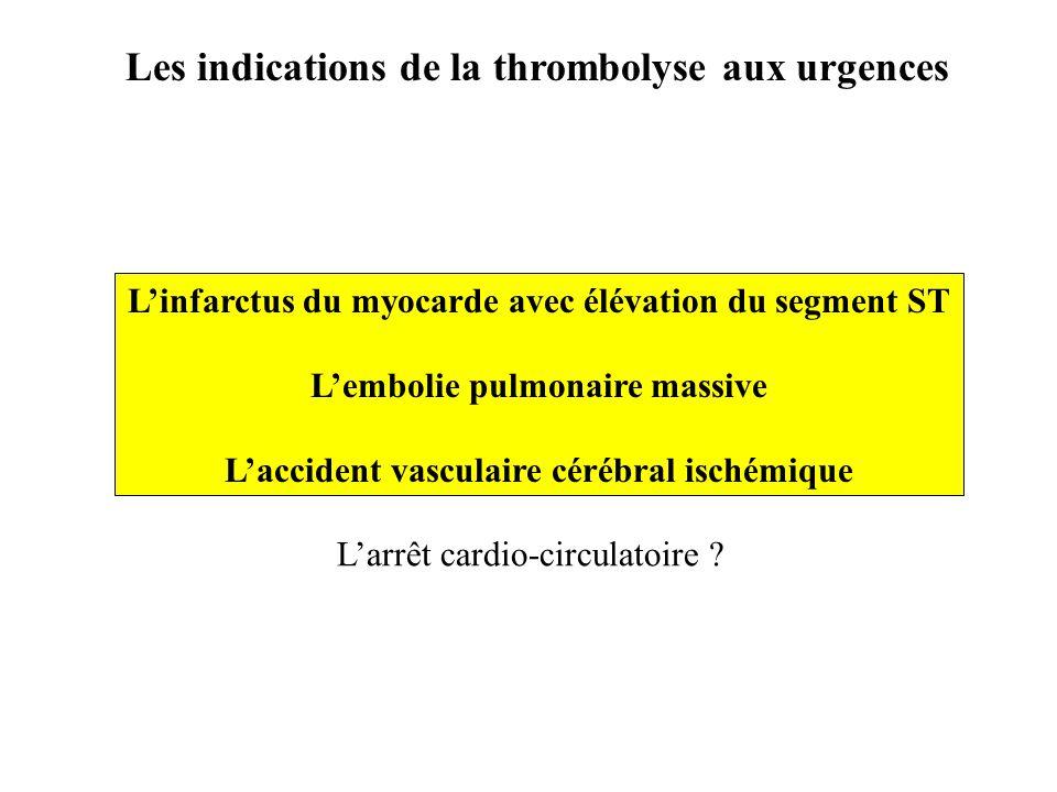 Les contre-indications de thrombolyse
