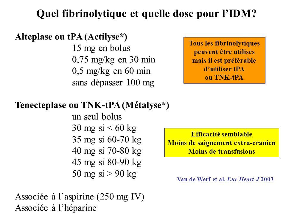 Quel fibrinolytique et quelle dose pour l'IDM? Efficacité semblable Moins de saignement extra-cranien Moins de transfusions Alteplase ou tPA (Actilyse