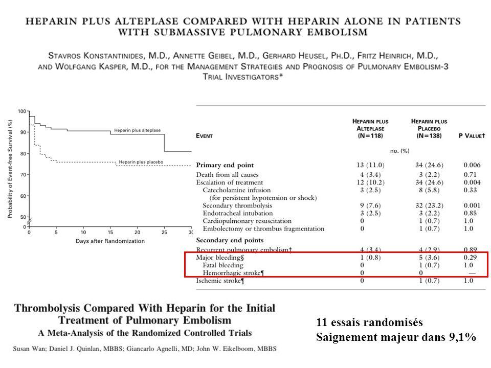 Alteplase ou tPA (Actilyse*) 10 mg en bolus 90 mg en 2 h (sans dépasser 1,5 mg/kg chez le sujet < 65 kg) Arrêt de l'héparine pendant la perfusion TCA à la fin de la perfusion et reprise de l'héparine si < 80 sec Quel fibrinolytique et quelle dose pour l'EP massive .