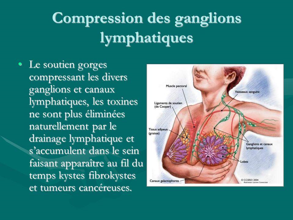Compression des ganglions lymphatiques Le soutien gorges compressant les divers ganglions et canaux lymphatiques, les toxines ne sont plus éliminées n