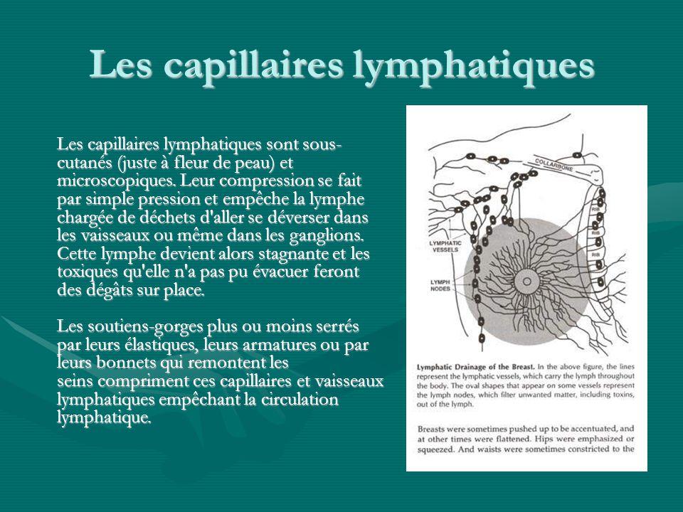 Les capillaires lymphatiques Les capillaires lymphatiques sont sous- cutanés (juste à fleur de peau) et microscopiques. Leur compression se fait par s