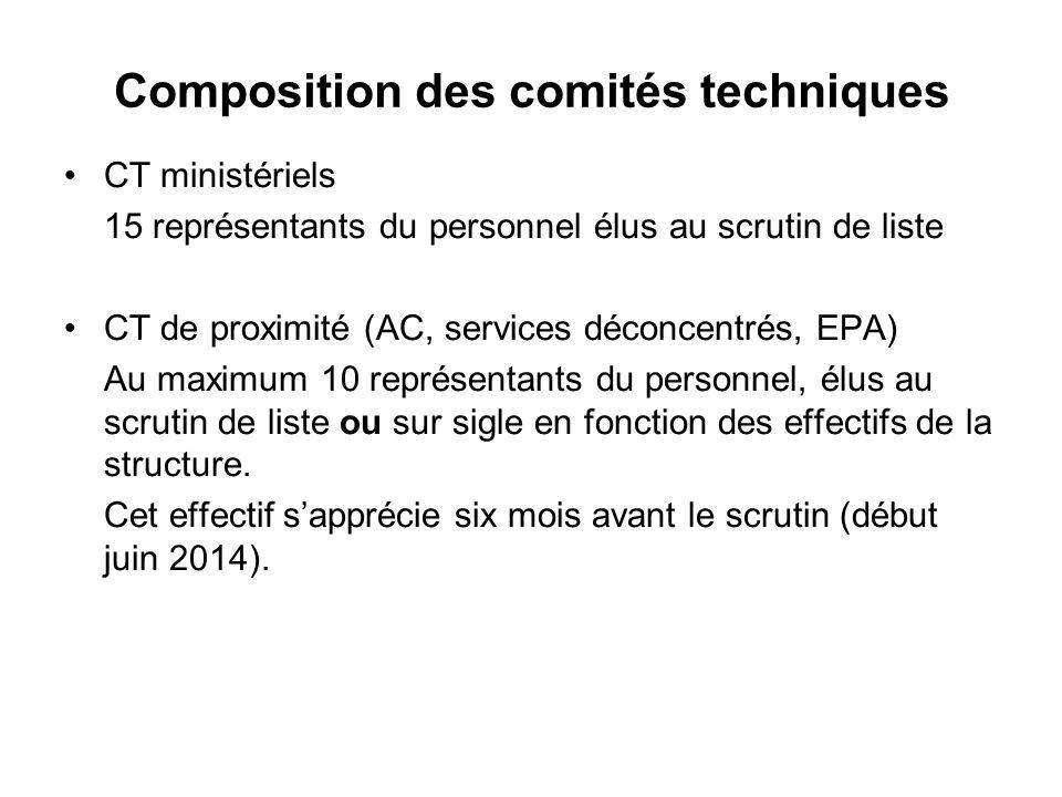 Composition des comités techniques CT ministériels 15 représentants du personnel élus au scrutin de liste CT de proximité (AC, services déconcentrés,