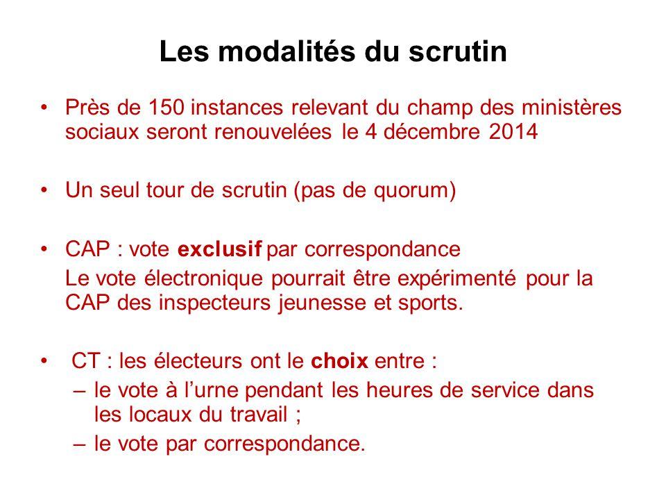 Les modalités du scrutin Près de 150 instances relevant du champ des ministères sociaux seront renouvelées le 4 décembre 2014 Un seul tour de scrutin