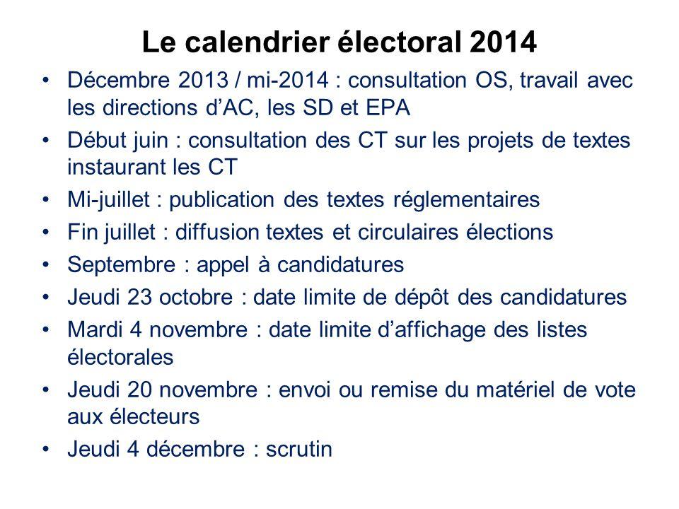 Le calendrier électoral 2014 Décembre 2013 / mi-2014 : consultation OS, travail avec les directions d'AC, les SD et EPA Début juin : consultation des