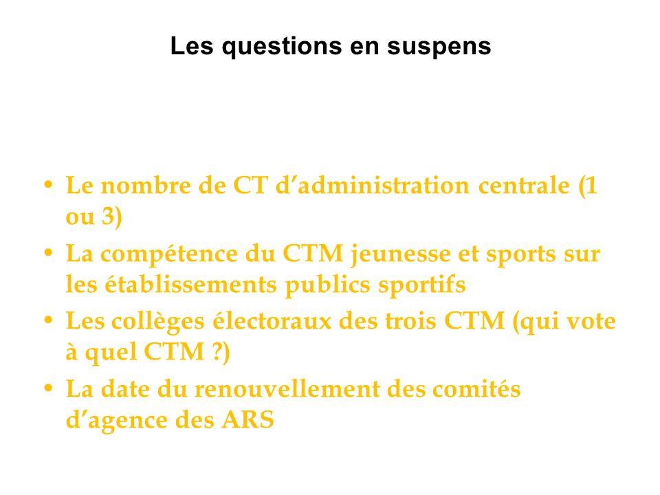 Les questions en suspens Le nombre de CT d'administration centrale (1 ou 3) La compétence du CTM jeunesse et sports sur les établissements publics sportifs Les collèges électoraux des trois CTM (qui vote à quel CTM ) La date du renouvellement des comités d'agence des ARS