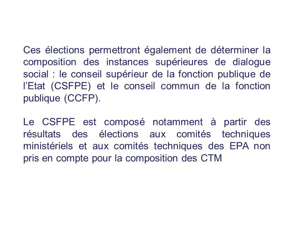 Ces élections permettront également de déterminer la composition des instances supérieures de dialogue social : le conseil supérieur de la fonction publique de l'Etat (CSFPE) et le conseil commun de la fonction publique (CCFP).