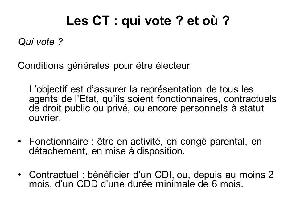 Les CT : qui vote ? et où ? Qui vote ? Conditions générales pour être électeur L'objectif est d'assurer la représentation de tous les agents de l'Etat
