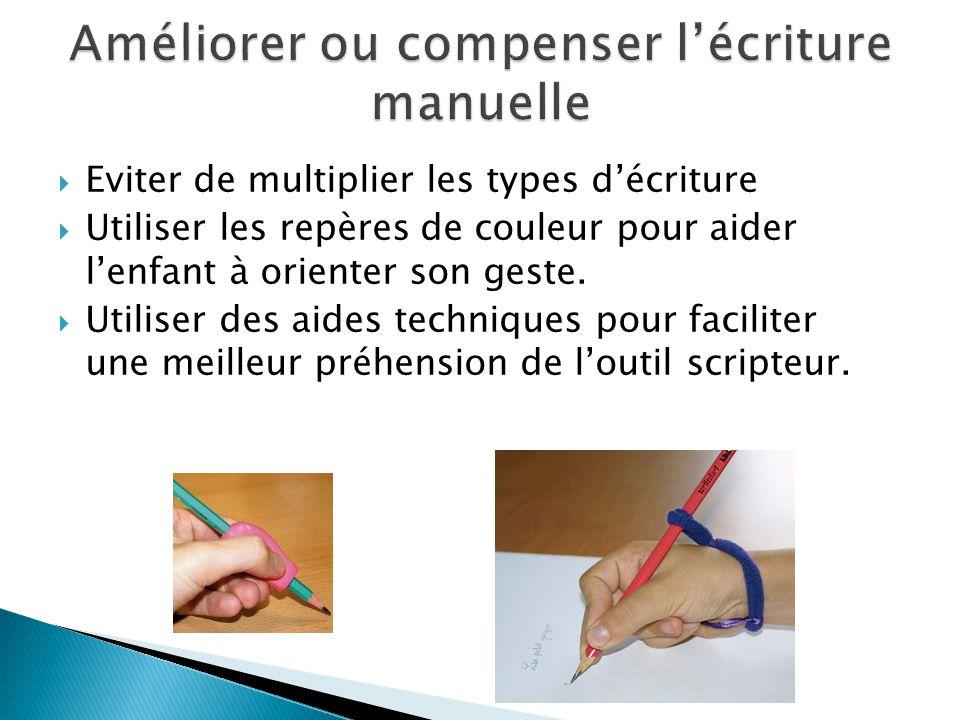  Eviter de multiplier les types d'écriture  Utiliser les repères de couleur pour aider l'enfant à orienter son geste.  Utiliser des aides technique