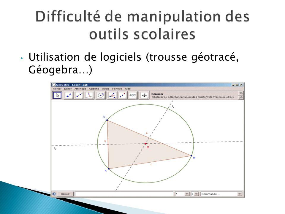 Utilisation de logiciels (trousse géotracé, Géogebra…)