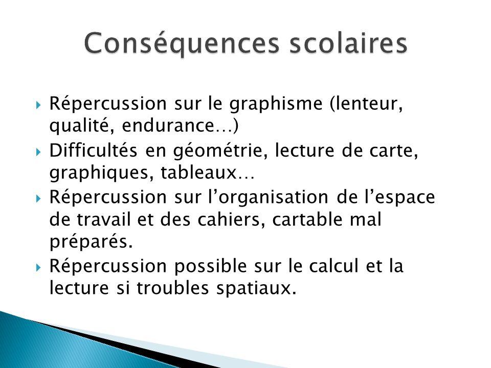  Répercussion sur le graphisme (lenteur, qualité, endurance…)  Difficultés en géométrie, lecture de carte, graphiques, tableaux…  Répercussion sur