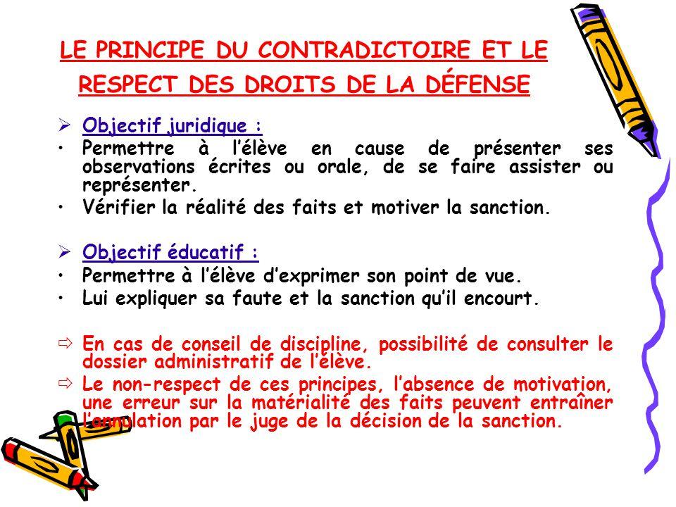 LE PRINCIPE DU CONTRADICTOIRE ET LE RESPECT DES DROITS DE LA DÉFENSE  Objectif juridique : Permettre à l'élève en cause de présenter ses observations