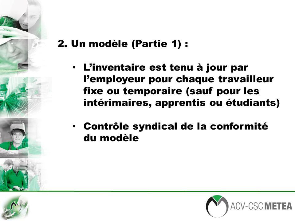 2. Un modèle (Partie 1) : L'inventaire est tenu à jour par l'employeur pour chaque travailleur fixe ou temporaire (sauf pour les intérimaires, apprent