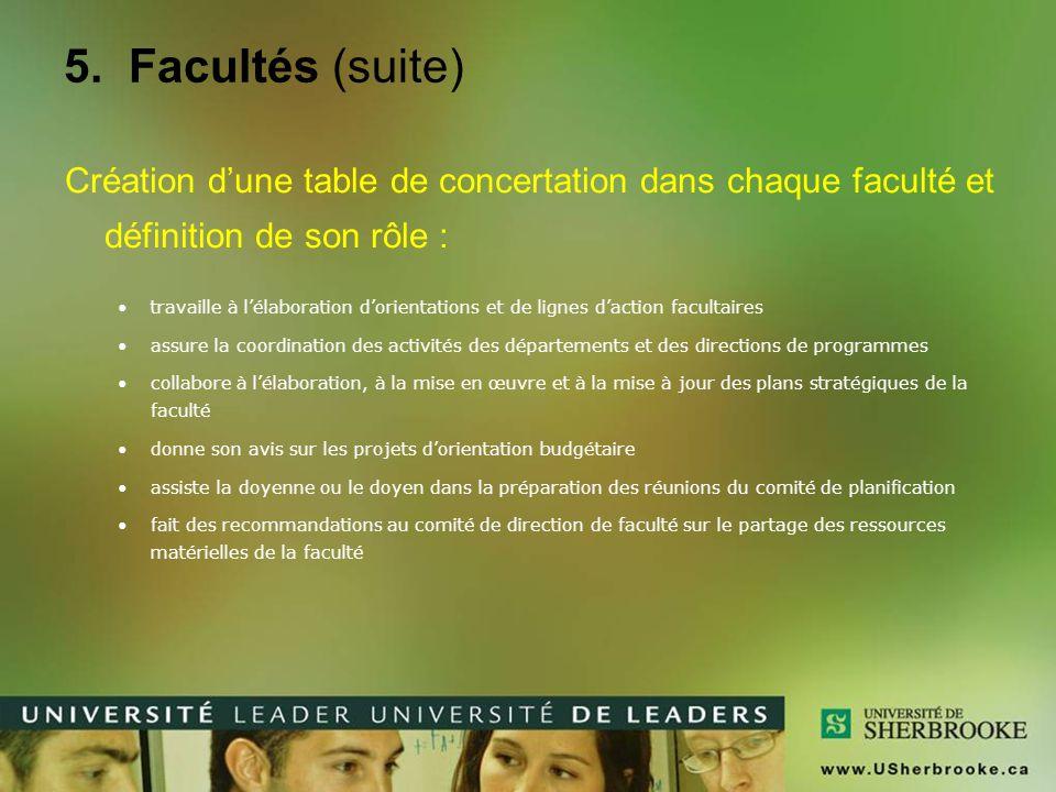 5. Facultés (suite) Création d'une table de concertation dans chaque faculté et définition de son rôle : travaille à l'élaboration d'orientations et d