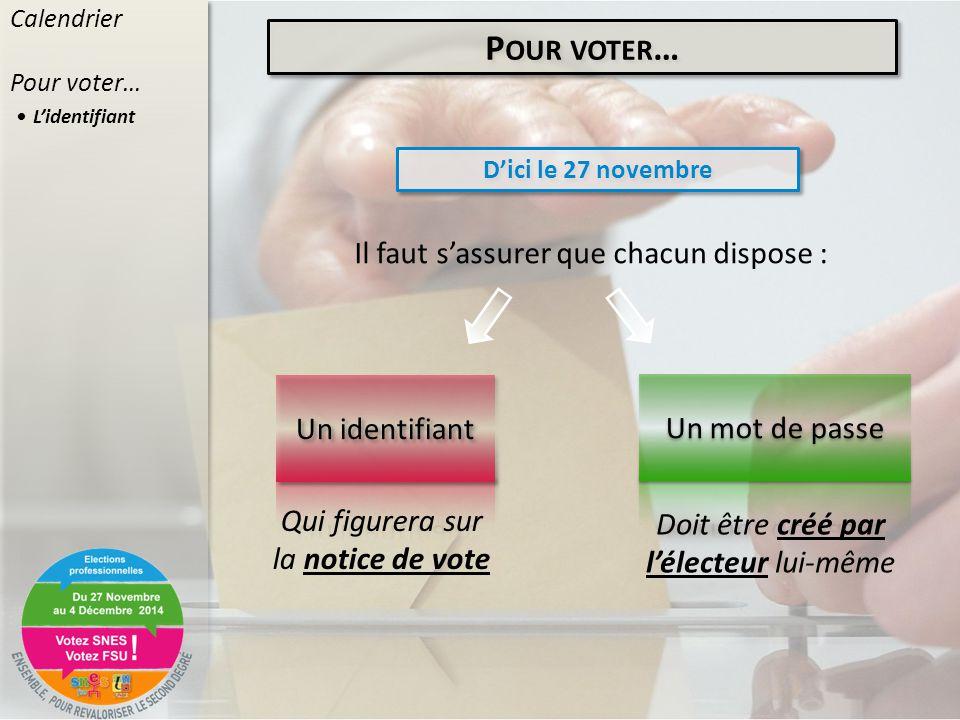 P OUR VOTER … D'ici le 27 novembre Il faut s'assurer que chacun dispose : Qui figurera sur la notice de vote Doit être créé par l'électeur lui-même Calendrier Pour voter… L'identifiant