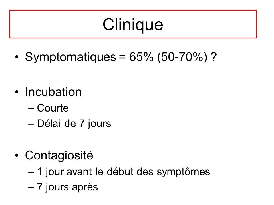 Clinique Symptomatiques = 65% (50-70%) ? Incubation –Courte –Délai de 7 jours Contagiosité –1 jour avant le début des symptômes –7 jours après