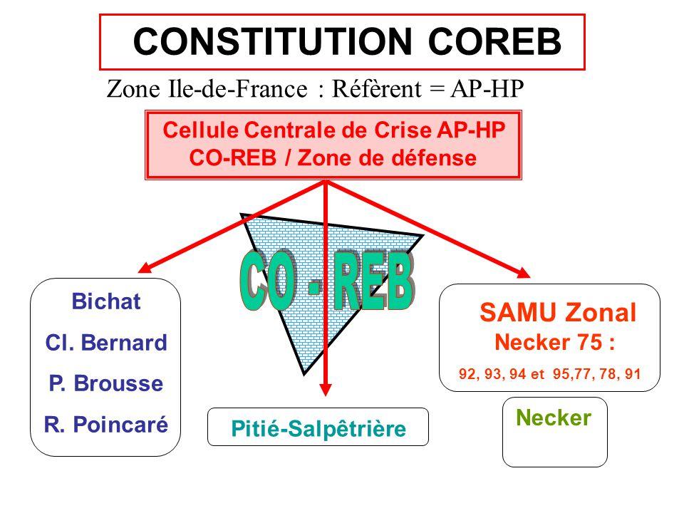 Cellule Centrale de Crise AP-HP CO-REB / Zone de défense Bichat Cl. Bernard P. Brousse R. Poincaré SAMU Zonal Necker 75 : 92, 93, 94 et 95,77, 78, 91