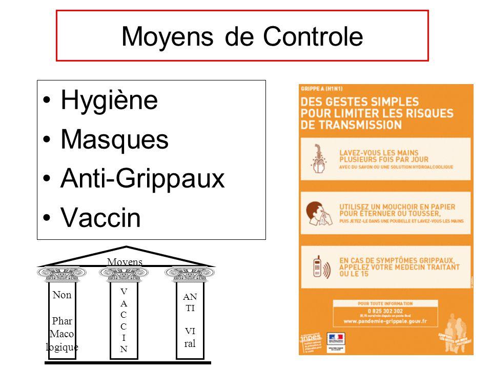 Moyens de Controle Hygiène Masques Anti-Grippaux Vaccin Moyens Non Phar Maco logique VACCINVACCIN AN TI VI ral