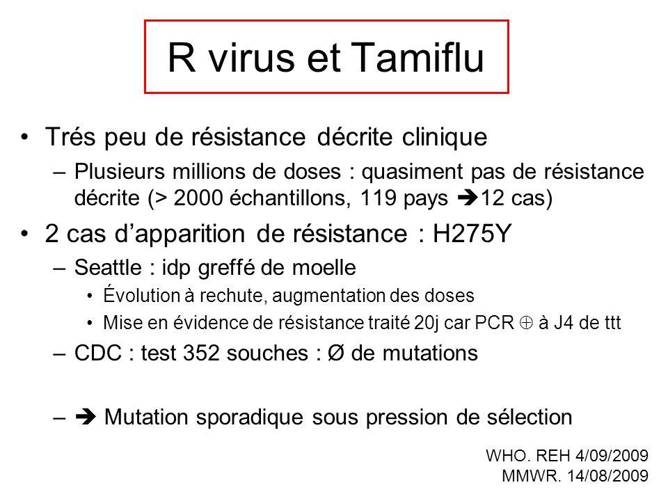 R virus et Tamiflu Trés peu de résistance décrite clinique –Plusieurs millions de doses : quasiment pas de résistance décrite (> 2000 échantillons, 11