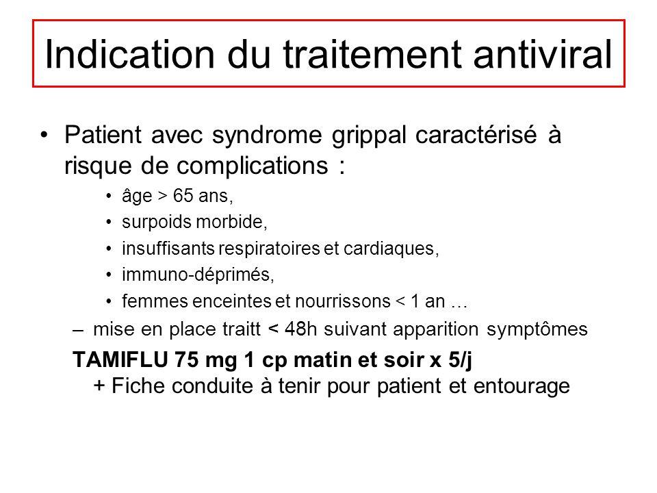 Indication du traitement antiviral Patient avec syndrome grippal caractérisé à risque de complications : âge > 65 ans, surpoids morbide, insuffisants