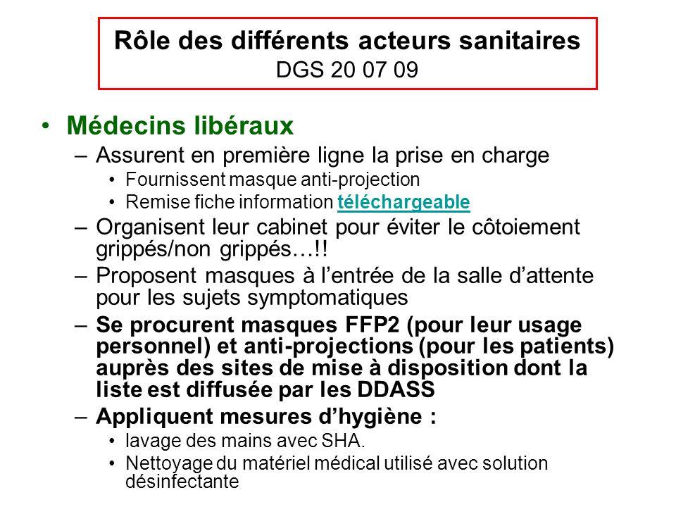 Rôle des différents acteurs sanitaires DGS 20 07 09 Médecins libéraux –Assurent en première ligne la prise en charge Fournissent masque anti-projectio