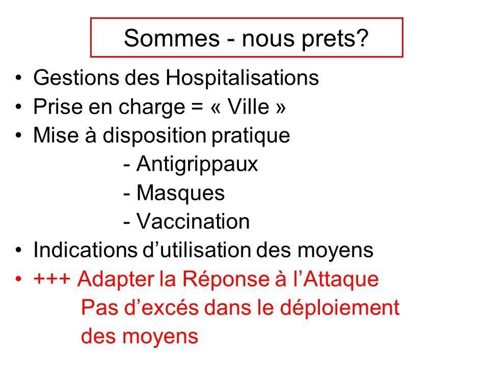 Sommes - nous prets? Gestions des Hospitalisations Prise en charge = « Ville » Mise à disposition pratique - Antigrippaux - Masques - Vaccination Indi