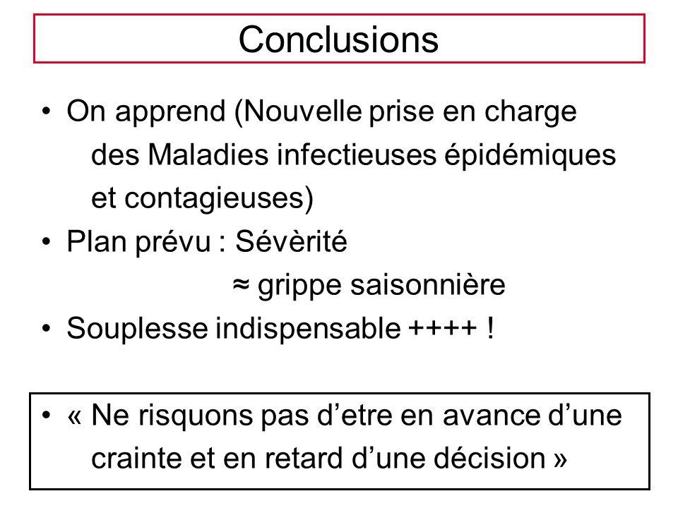 Conclusions On apprend (Nouvelle prise en charge des Maladies infectieuses épidémiques et contagieuses) Plan prévu : Sévèrité ≈ grippe saisonnière Sou