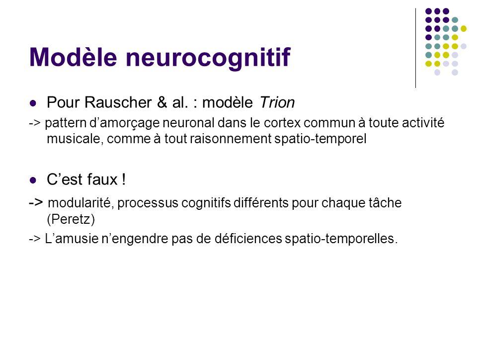 Modèle neurocognitif Pour Rauscher & al. : modèle Trion -> pattern d'amorçage neuronal dans le cortex commun à toute activité musicale, comme à tout r