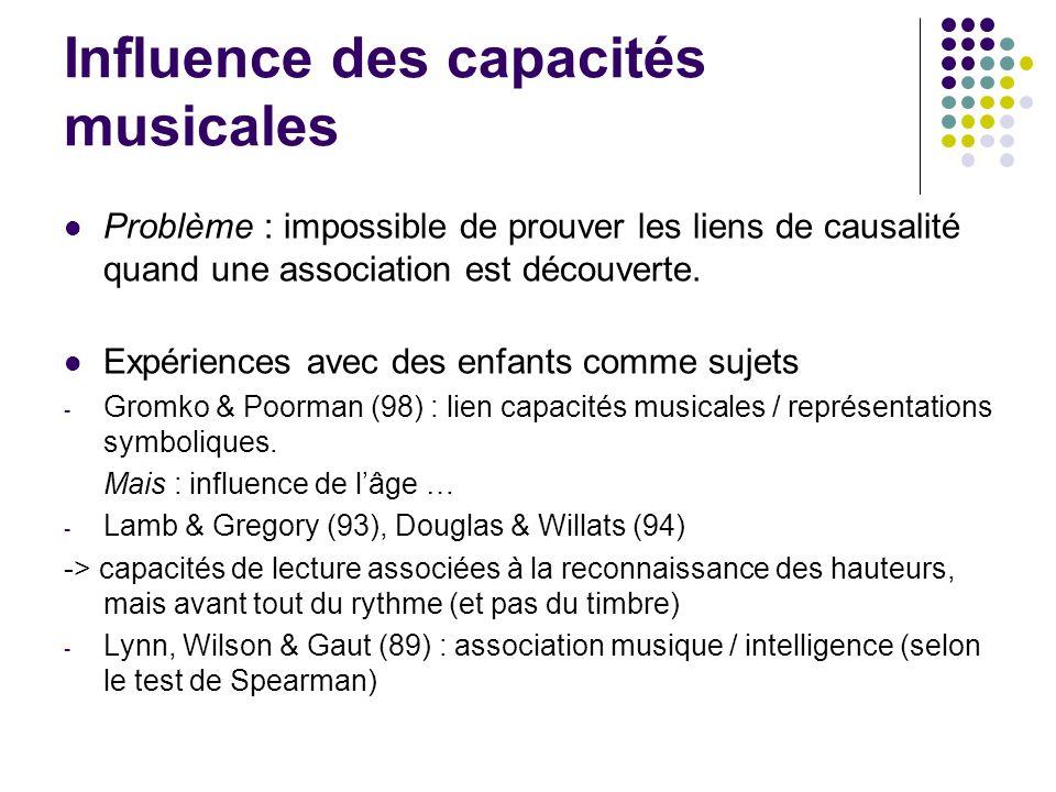 Influence des capacités musicales Problème : impossible de prouver les liens de causalité quand une association est découverte. Expériences avec des e