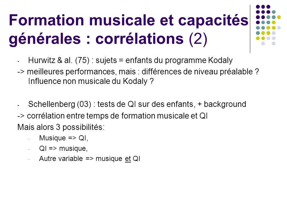 - Hurwitz & al. (75) : sujets = enfants du programme Kodaly -> meilleures performances, mais : différences de niveau préalable ? Influence non musical