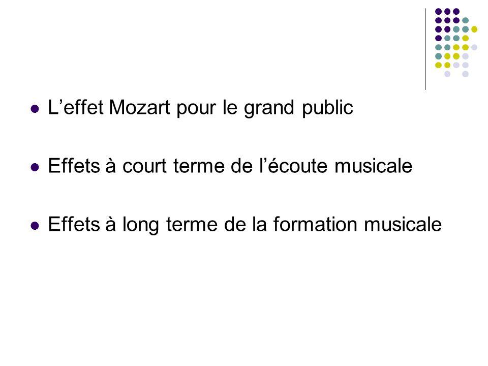 L'effet Mozart pour le grand public Effets à court terme de l'écoute musicale Effets à long terme de la formation musicale