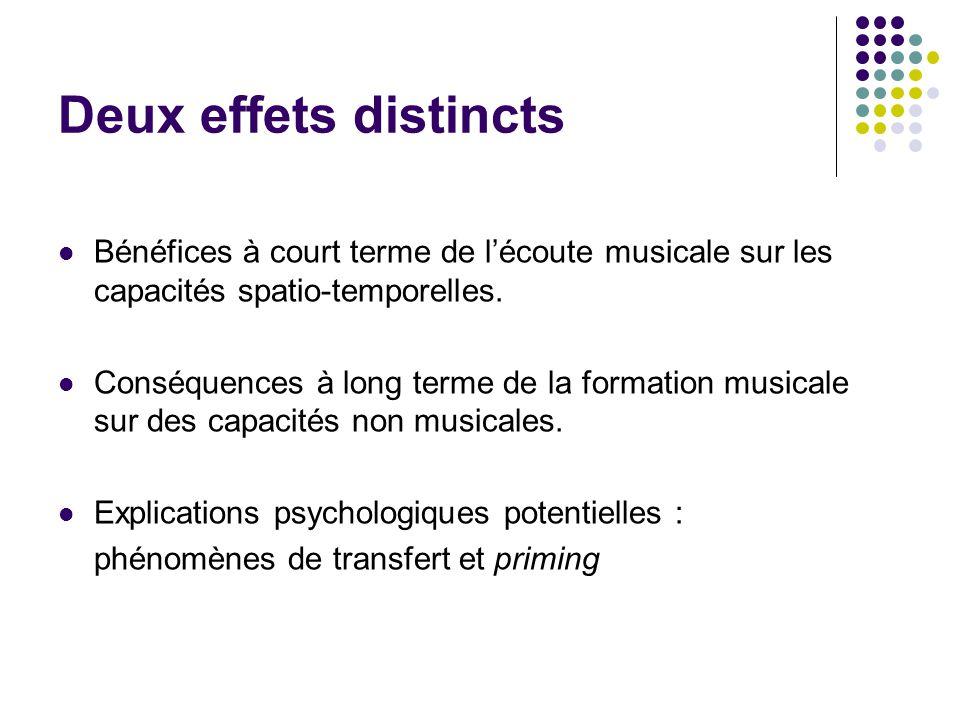 Deux effets distincts Bénéfices à court terme de l'écoute musicale sur les capacités spatio-temporelles. Conséquences à long terme de la formation mus