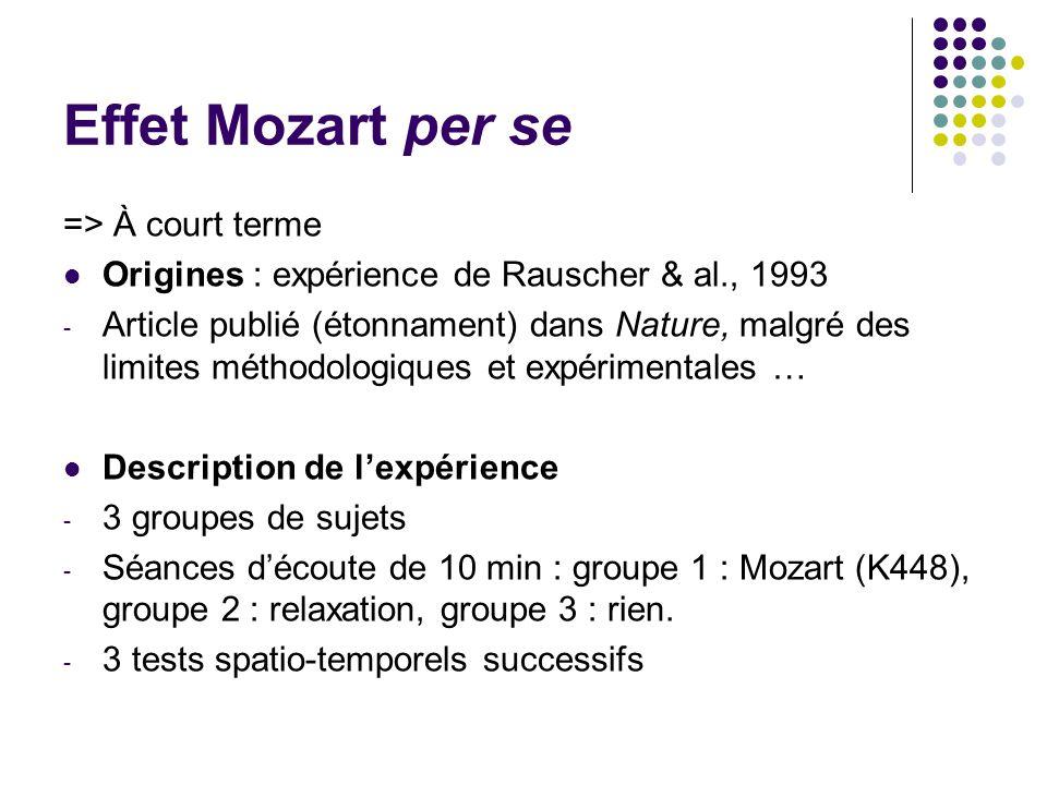 Effet Mozart per se => À court terme Origines : expérience de Rauscher & al., 1993 - Article publié (étonnament) dans Nature, malgré des limites métho