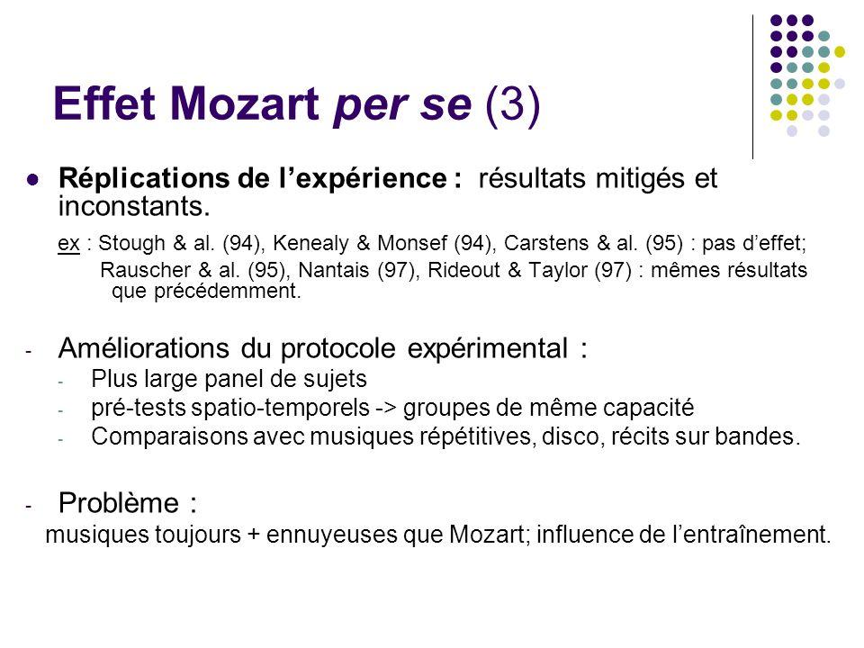 Effet Mozart per se (3) Réplications de l'expérience : résultats mitigés et inconstants. ex : Stough & al. (94), Kenealy & Monsef (94), Carstens & al.