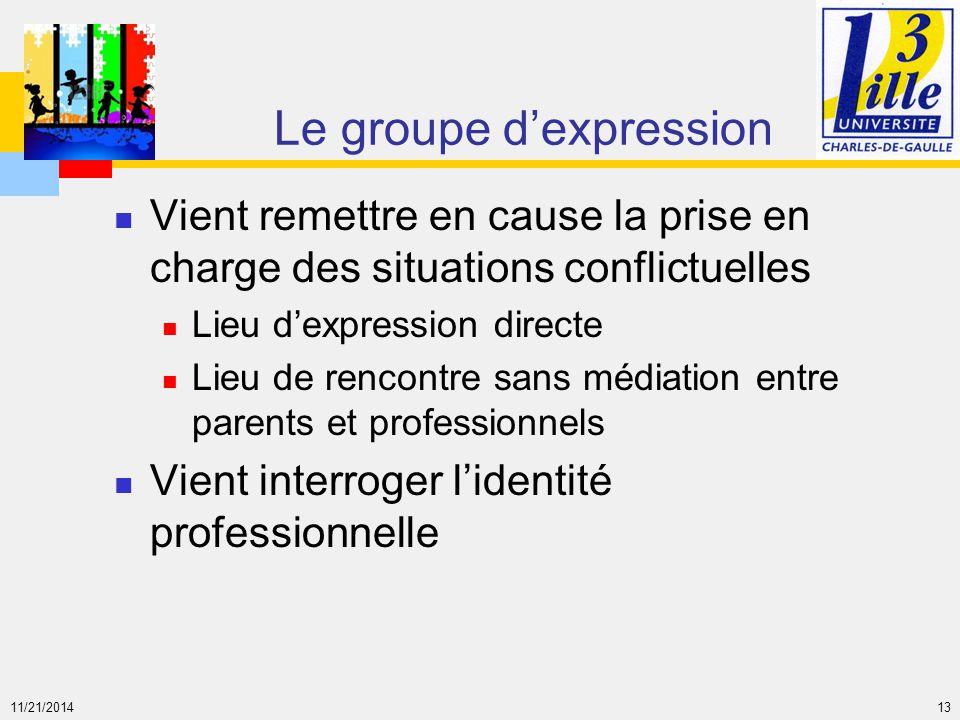11/21/2014 13 Le groupe d'expression Vient remettre en cause la prise en charge des situations conflictuelles Lieu d'expression directe Lieu de rencon