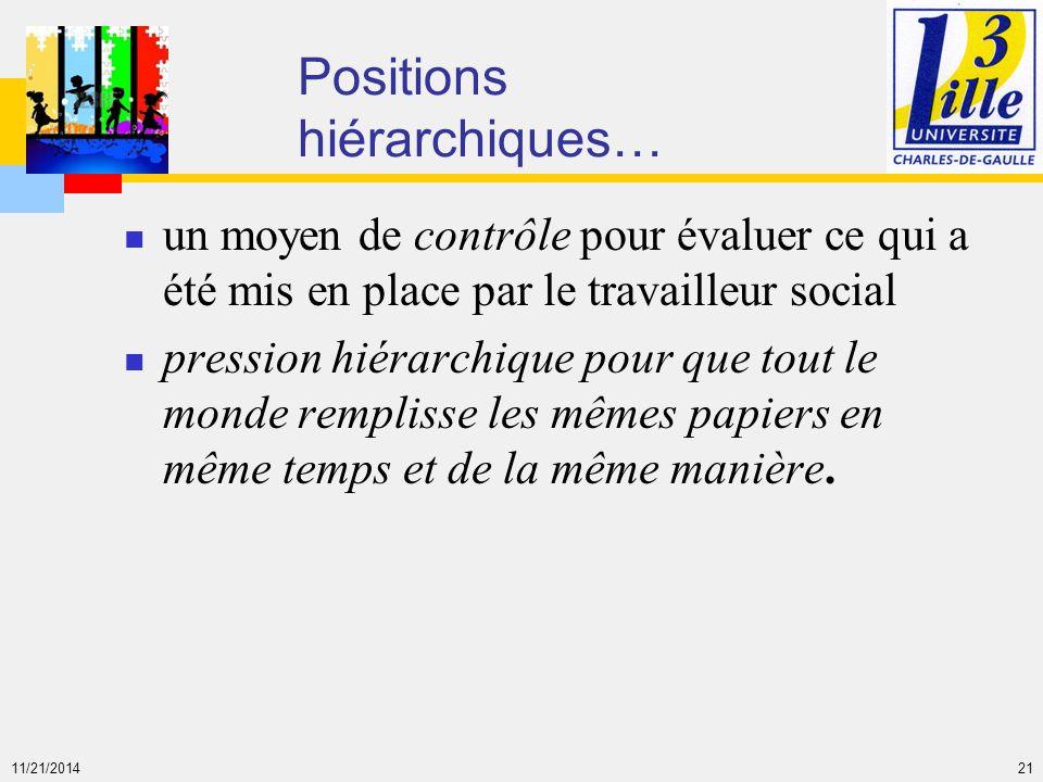 11/21/2014 21 Positions hiérarchiques… un moyen de contrôle pour évaluer ce qui a été mis en place par le travailleur social pression hiérarchique pou