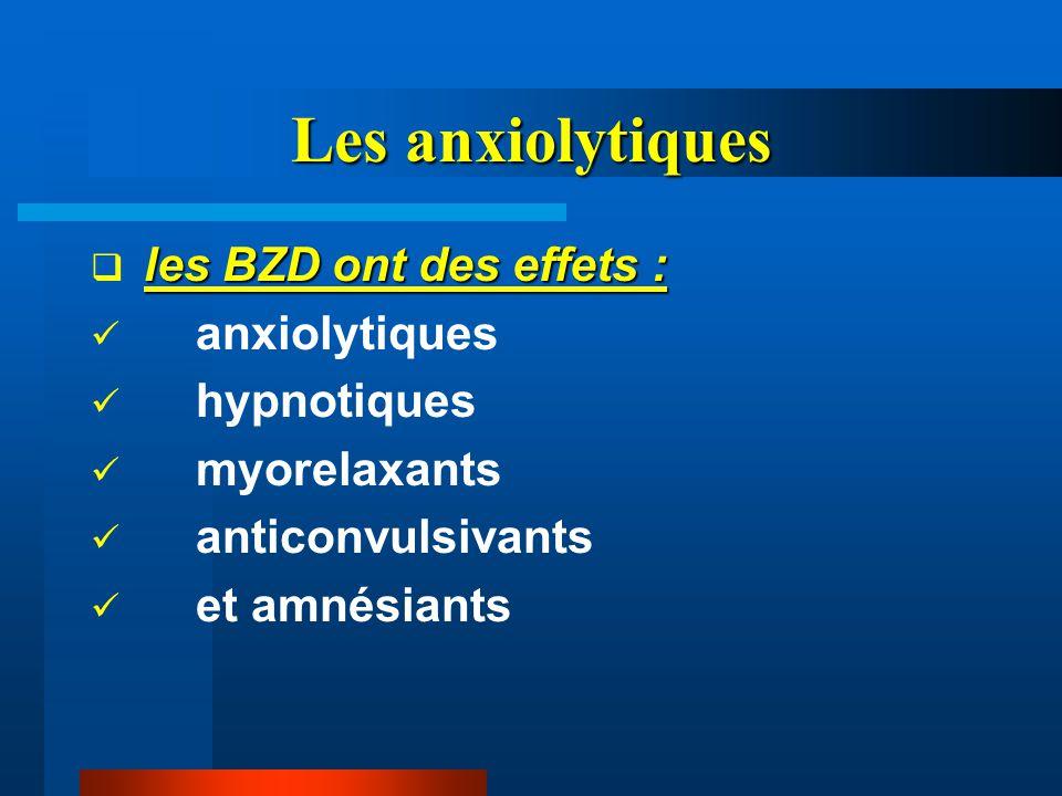Les anxiolytiques les BZD ont des effets :  les BZD ont des effets : anxiolytiques hypnotiques myorelaxants anticonvulsivants et amnésiants