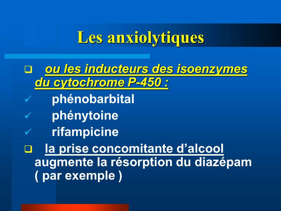 Les anxiolytiques ou les inducteurs des isoenzymes du cytochrome P-450 :  ou les inducteurs des isoenzymes du cytochrome P-450 : phénobarbital phényt