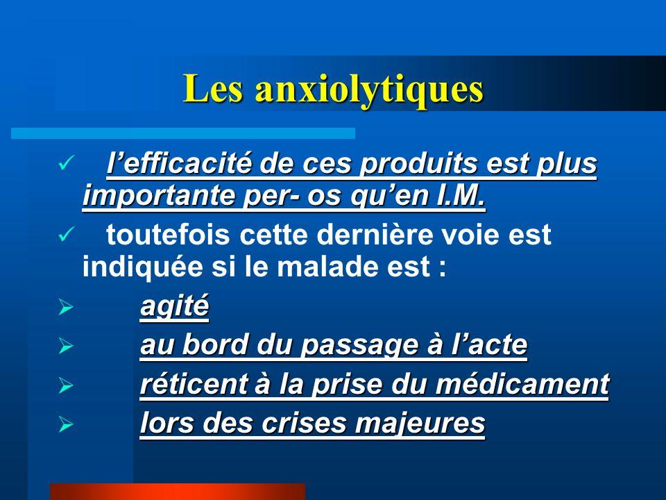 Les anxiolytiques l'efficacité de ces produits est plus importante per- os qu'en I.M. toutefois cette dernière voie est indiquée si le malade est : ag
