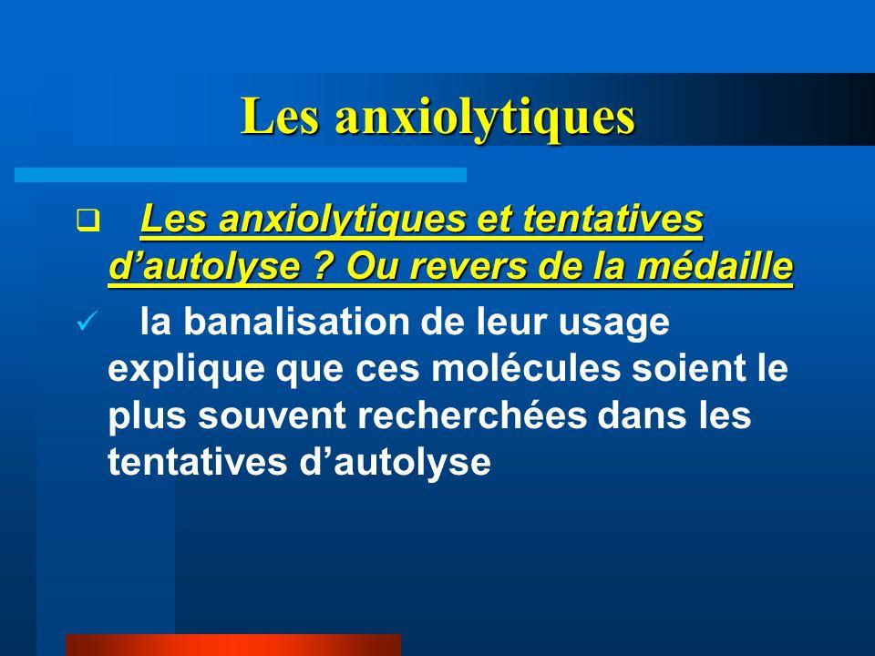 Les anxiolytiques Les anxiolytiques et tentatives d'autolyse ? Ou revers de la médaille  Les anxiolytiques et tentatives d'autolyse ? Ou revers de la