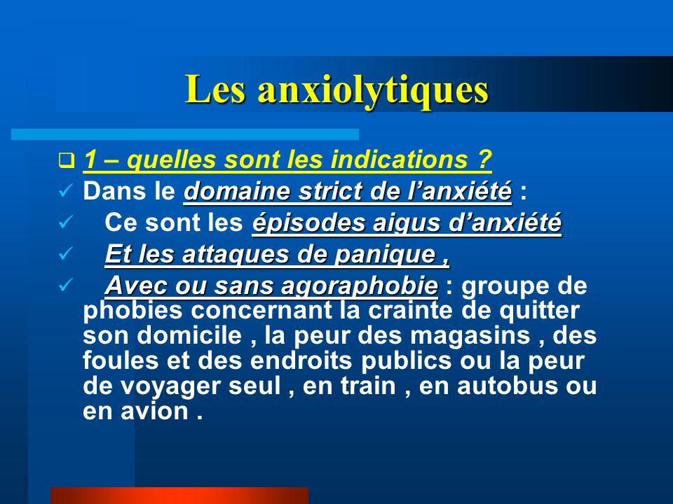 Les anxiolytiques  1 – quelles sont les indications ? domaine strict de l'anxiété Dans le domaine strict de l'anxiété : épisodes aigus d'anxiété Ce s